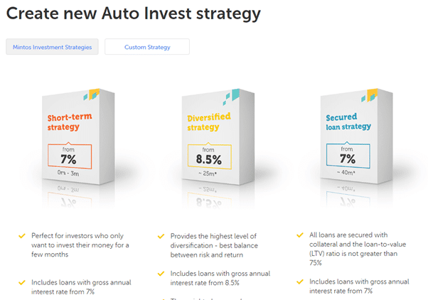 Mintos pre defined auto investment strategy tools