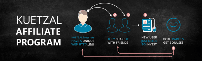 Kuetzal affiliate program banner