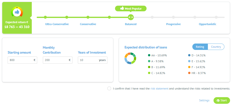 The Automatic Investment tool from Bondora. Portfolio Manager.