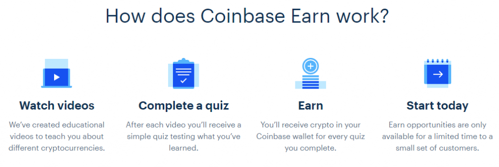Coinbase Earn works by a person watching a video then completing a quiz to earn cryptocurrency