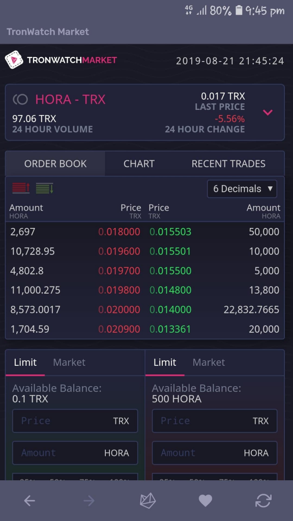 Tronwatch Marketplace for converting HORA to Tron (TRX) tokens.