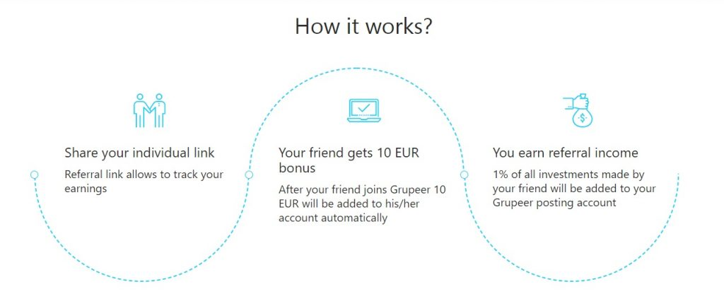 Grupeer referral program
